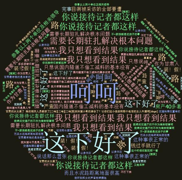 大数据解读甘肃16亿扶贫路偷工减料 网民最关注处置结果